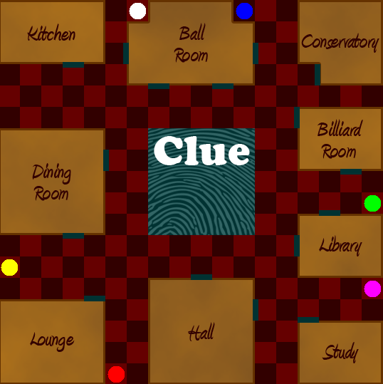 Clue Rules